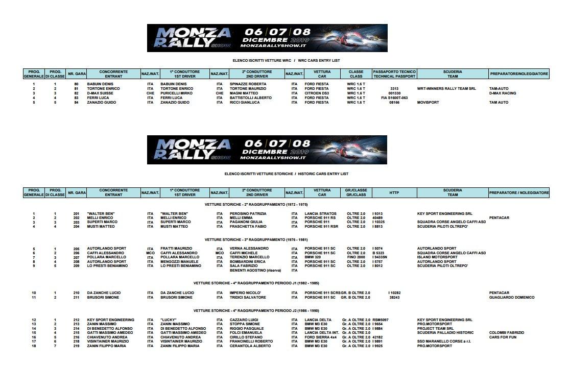 Monza Rally Show 2019 [6-8 Diciembre] EKzMXCRXYAAZb55?format=jpg&name=medium