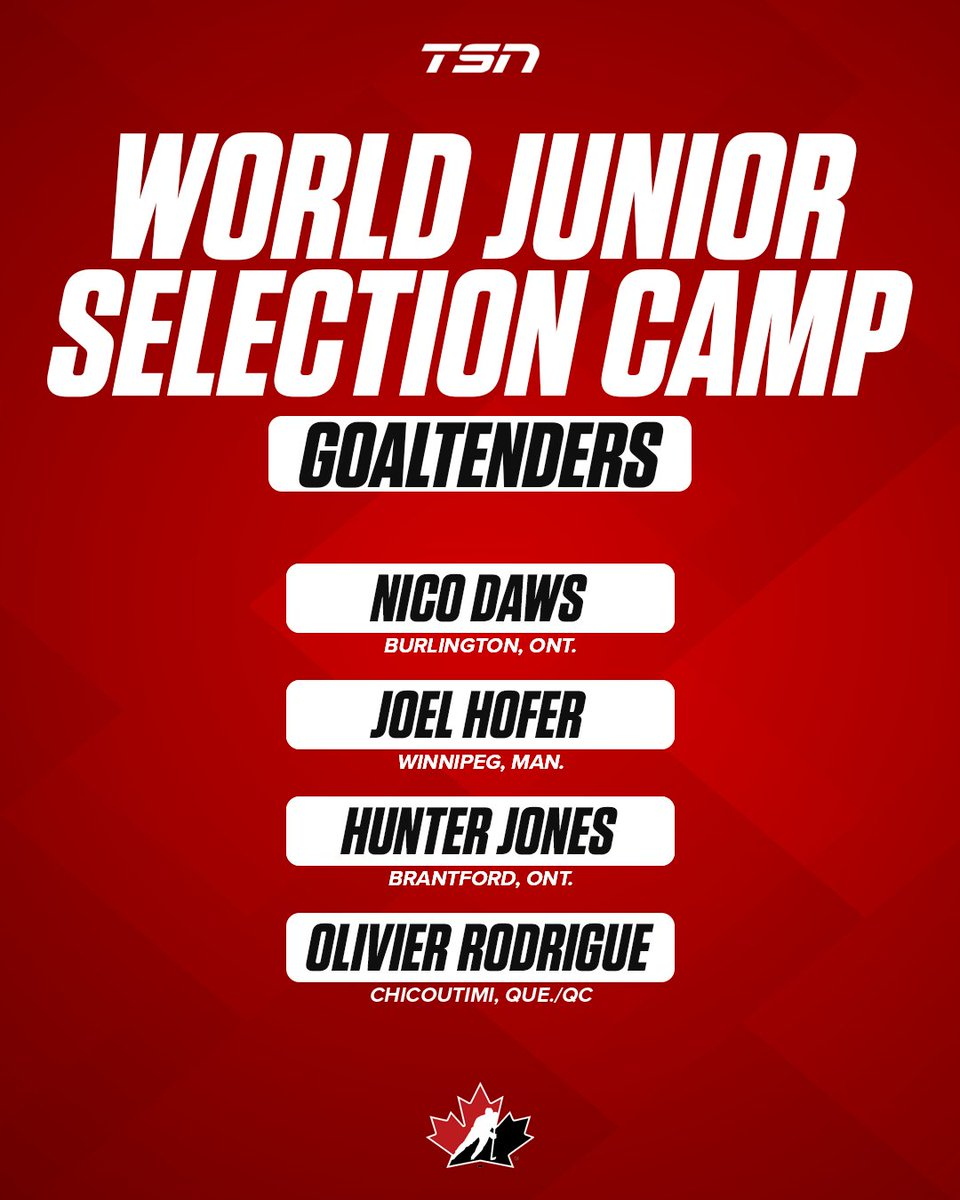 Tsn On Twitter Hockey Canada Has Named Its Selection Camp Roster In Preparation For The 2020 Worldjuniors The 31 Player List Https T Co Pyh73n8izg Https T Co Lvcwgmbxmz
