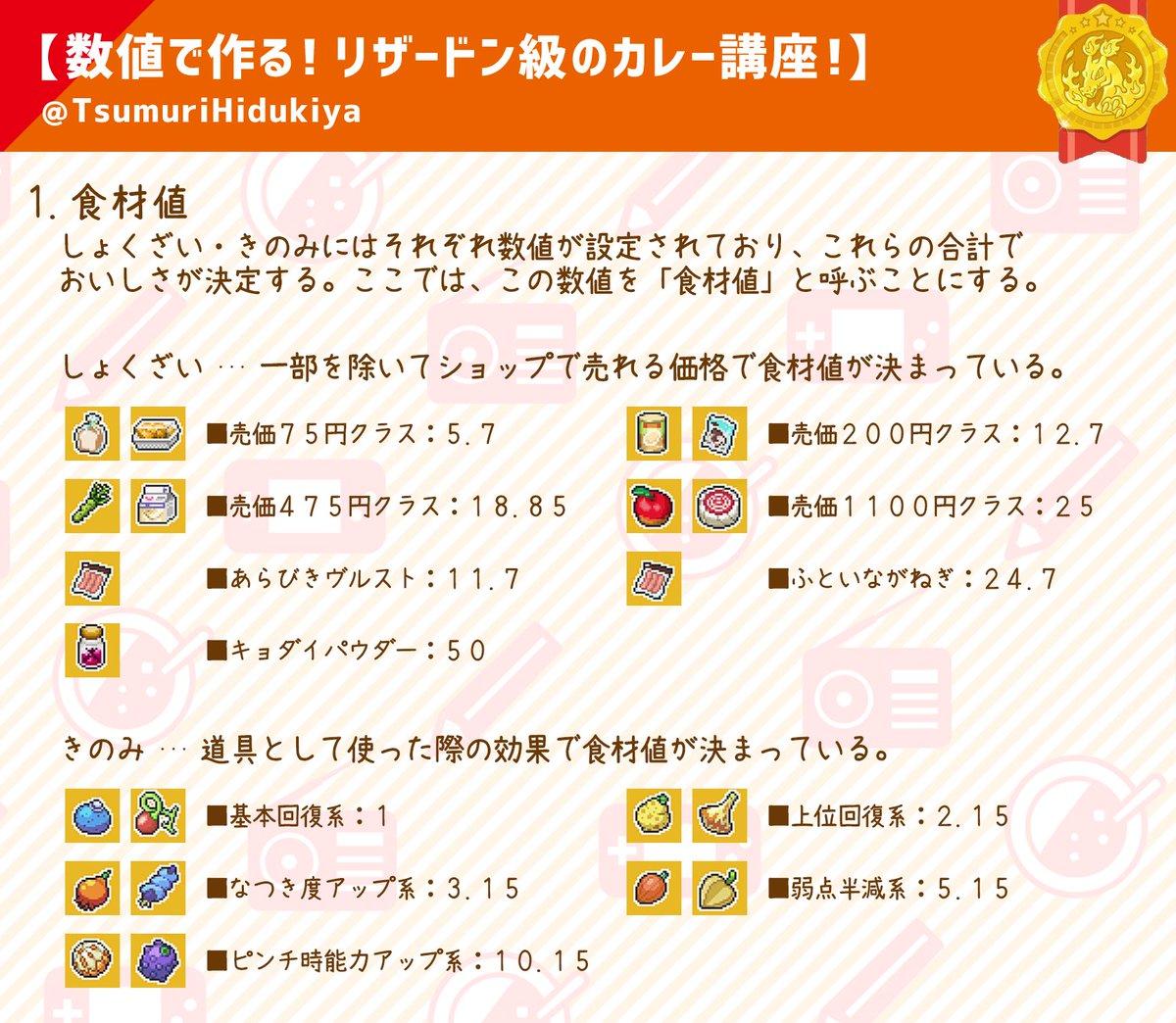 【ポケモン剣盾】リザードン級が作れる!カレーのおいしさの法則!