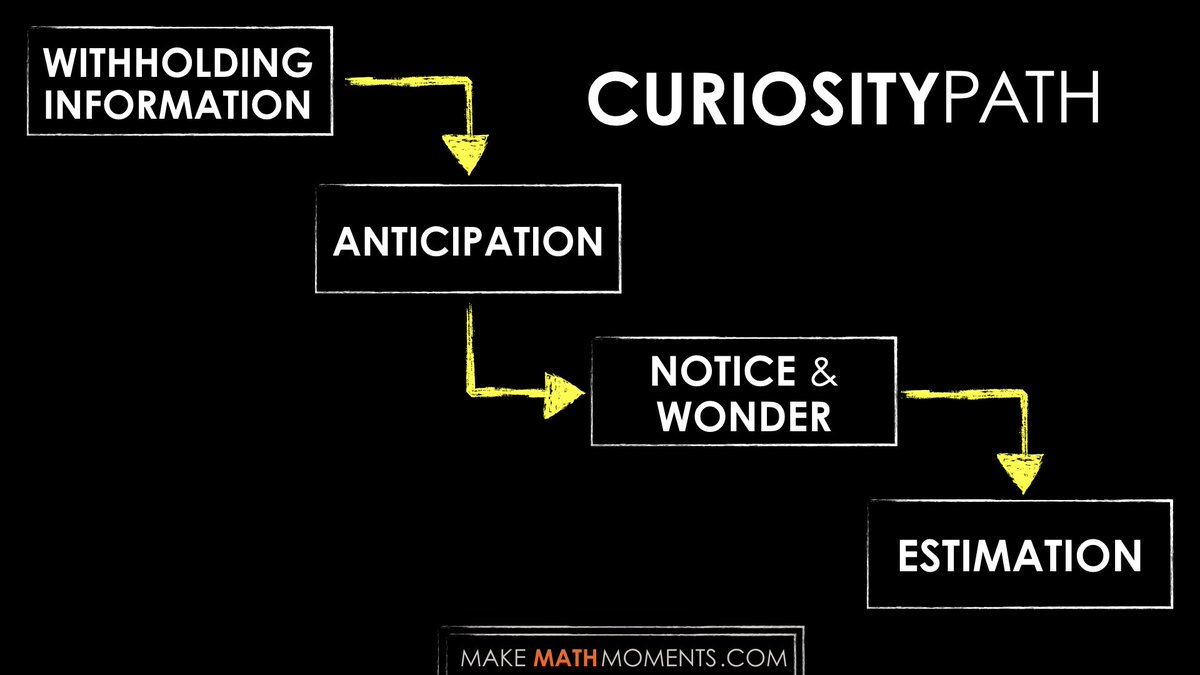 Avoid the Rush to the Algorithm with the @MakeMathMoments Curiosity Path! Learn more about… https://t.co/MykUAHfZJd