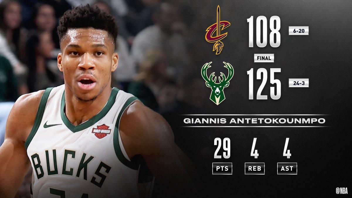 29 puntos de Giannis Antetokounmpo y #FearTheDeer vence 125-108 a #BeTheFight.  #NBA