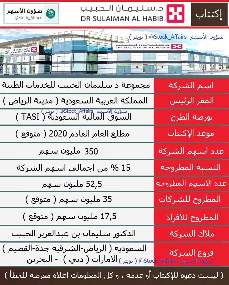شؤون الأسهم A Twitter اكتتاب الحبيب الطبية تأسست الشركة في الرياض عام 1994م على يد د سليمان الحبيب الذي ترك الوظيفةالحكومية ليبدأ تشغيل عيادات خاصة بتمويل بنكي تمتلك الشركة حاليا 12 مستشفى