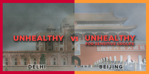 Air quality in #Delhi    is worse than #Beijing. PM2.5 in µg/m³: Delhi 97.68 vs 56.11 Beijing. 10PM IST #AirPollution #KnowYourAirpic.twitter.com/FF5NL8BeZV