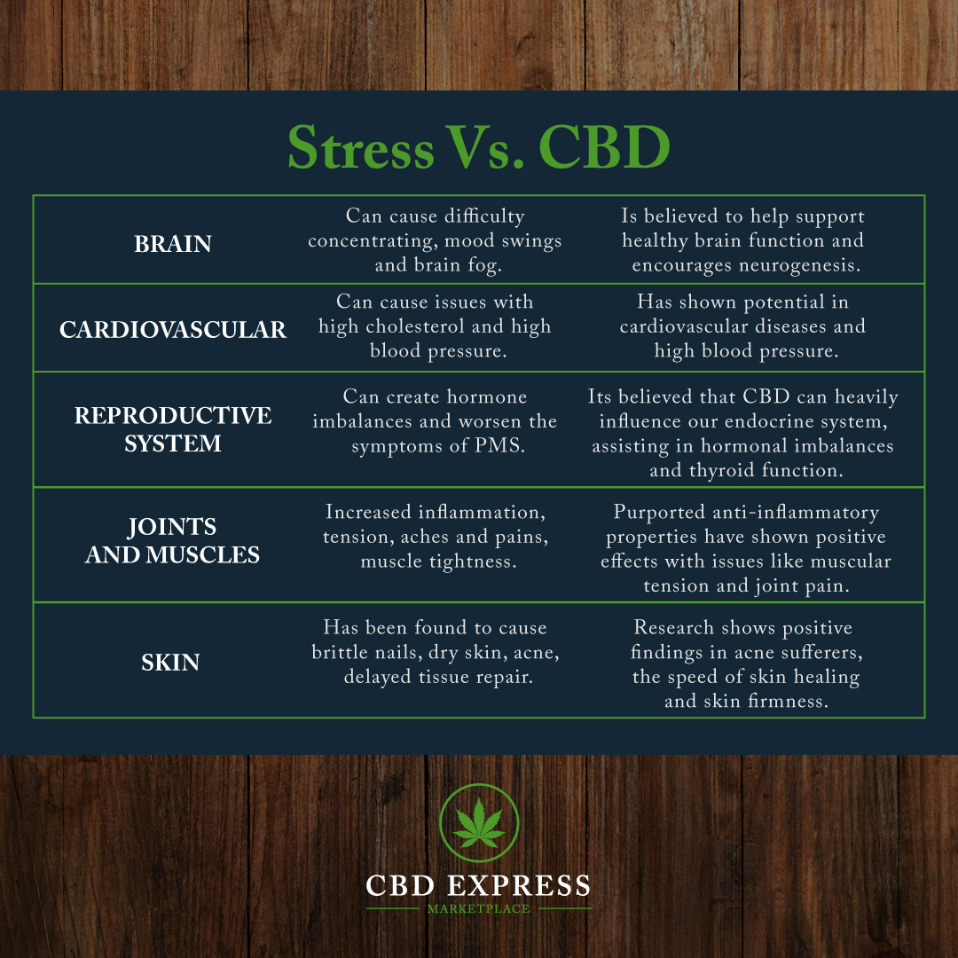 Have you had a chance to check out our CBD marketplace we have all the top brands and vendors?  Click the link in our bio to check it out.     #cbd #cbdheals #cbdfacts #cbdoil #cbdlife #cbdmovement #cbdproducts #cbdcures  #cbdforathletes  #cbdisolate #cbdhealth #mctcbdpic.twitter.com/Y3p1ABy5bn