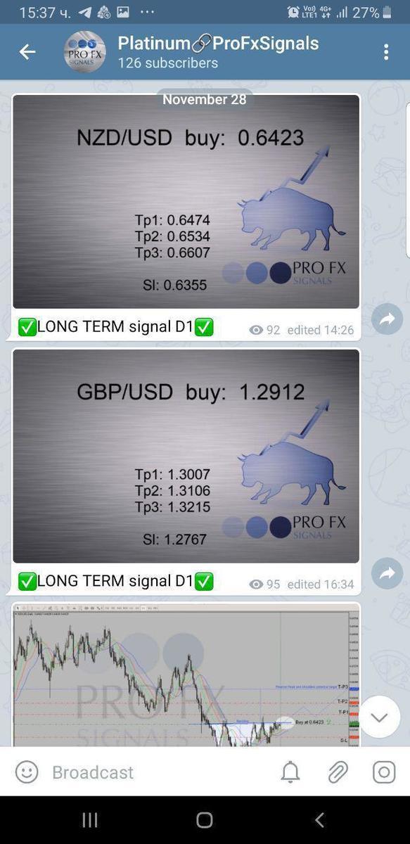 Thursday 28 Nov Platinum signal NZD/USD buy at 0.6423 hit T-P2=> 0.6534 +111 pipshttp://bit.ly/2E8ZMRK #Forex #Trader #Forexsignals #Forexmarket #Forextrader #Fxsignals #Forexlifestyle #Forexlife #Forexprofit #trading #money #business #pips #forextrading #fx #profitpic.twitter.com/3Ky08lsQvS