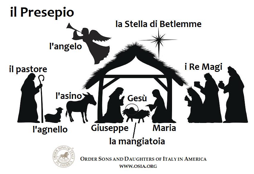 Christmas will be here soon! Add some new words to your Italian vocabulary! #osdia #italianchristmas #italianvocab