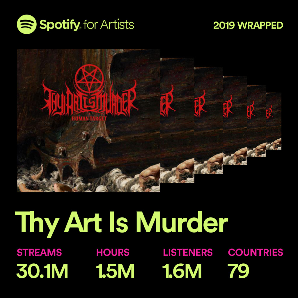 Thank you to all our fans for making 2019 our biggest year yet, hope you enjoyed our new album Human Target!  Is TAIM your Top Artist of 2019 on Spotify?  Follow us at:  http:// nblast.de/TAIMSpotifyCom plete  …   #2019ArtistWrapped  <br>http://pic.twitter.com/sofJGaVNKW