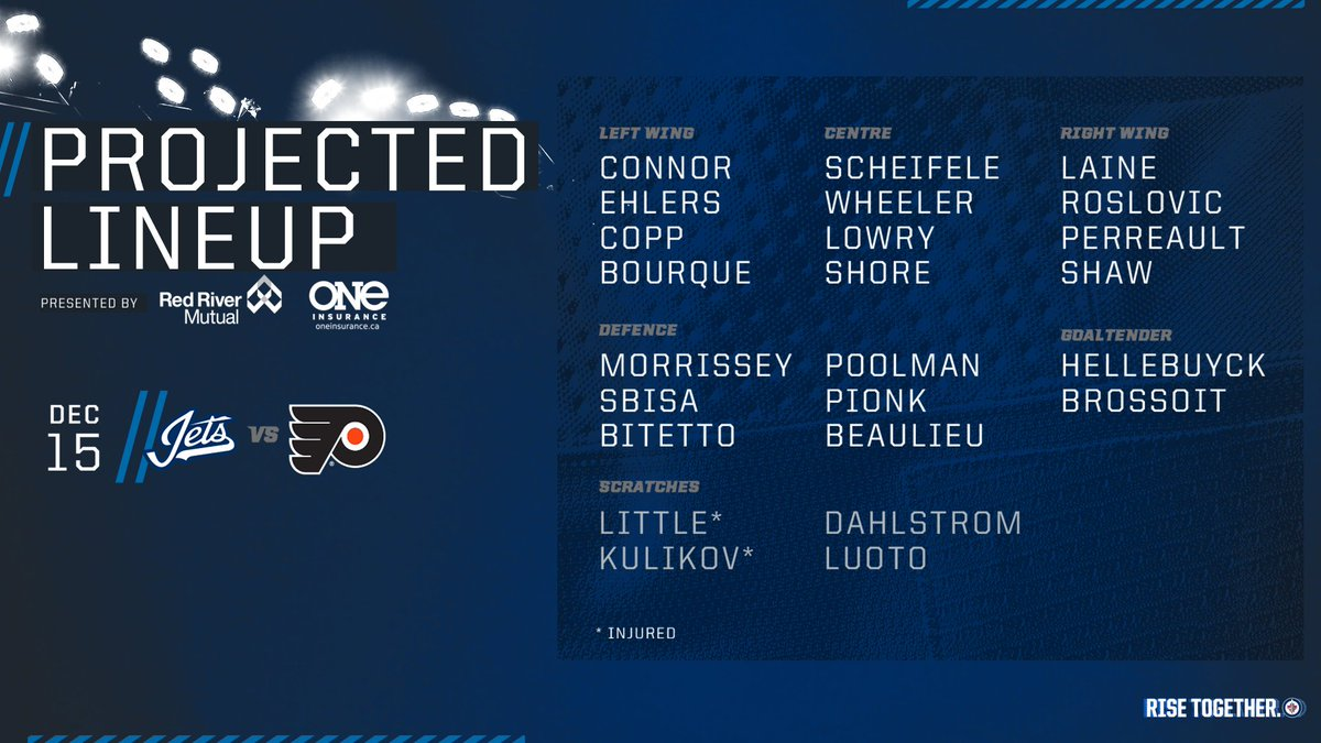 Introducing tonights projected lineup! Presented by @RedRiverMutual & @oneinsurancemb **Lineup is subject to change** #PHIvsWPG