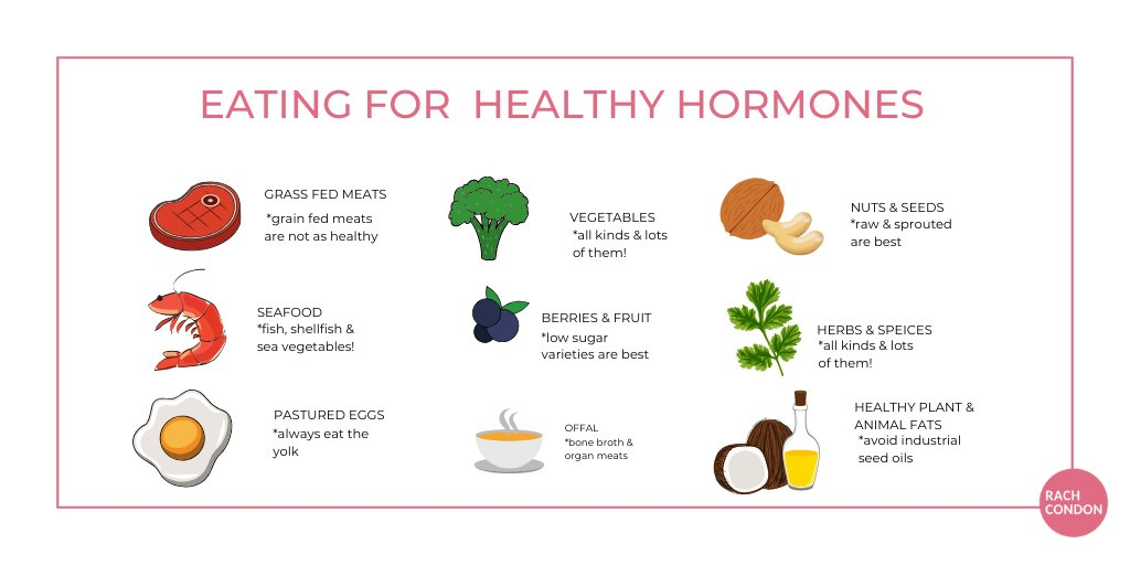 What you eat plays a HUGE role in your hormonal & menstrual health. All the supplements & medication in the world won't help if you're eating the wrong foods. Here's something to make your daily choices easier.  #HealthyFood #menstruation #garyveechallenge #nutritionpic.twitter.com/6KKi2aOSjR