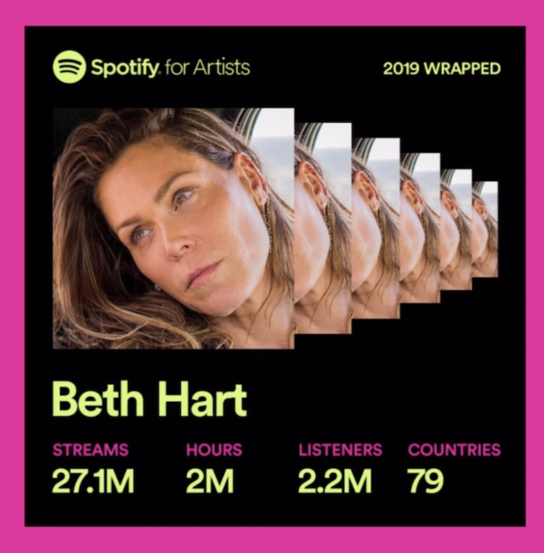 Huge thanks  to everyone who spent time listening to my music this year. I appreciate you all so much - Beth @Spotify #SpotifyWrapped  #SpotifyWrapped2019 <br>http://pic.twitter.com/Vkx6Um8rqU