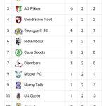 Image for the Tweet beginning: Ligue 1 résultats et classement