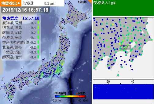 [強震モニタ監視] 第1報 検出時刻:16:57:18 推定震度:0.4 茨城県 3.2gal https://t.co/tShxYhlj22