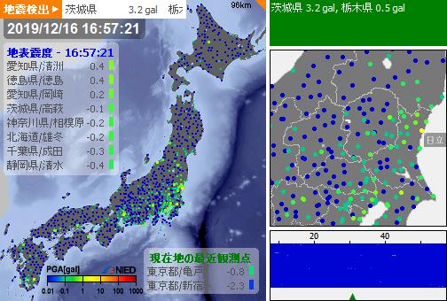 [強震モニタ監視]16:57:23現在 第1報 検出:16:57:18 推定震度:0.4 茨城県 3.2gal,栃木県 0.5gal https://t.co/pHyet60J6q