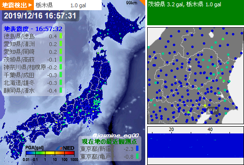 【強震モニタ】第2報 16:57:33 推定最大震度 0.4 茨城県 3.2gal,栃木県 1.0gal YouTube Live→https://t.co/s0y7OasfGu https://t.co/7LuEd6OSR5