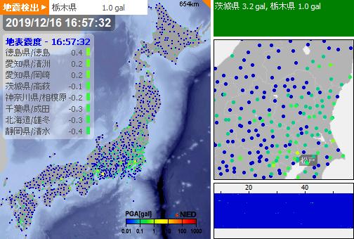 [強震モニタ監視] 第2報 検出時刻:16:57:33 推定震度:0.4 茨城県 3.2gal,栃木県 1.0gal https://t.co/K9HP5tpgjh