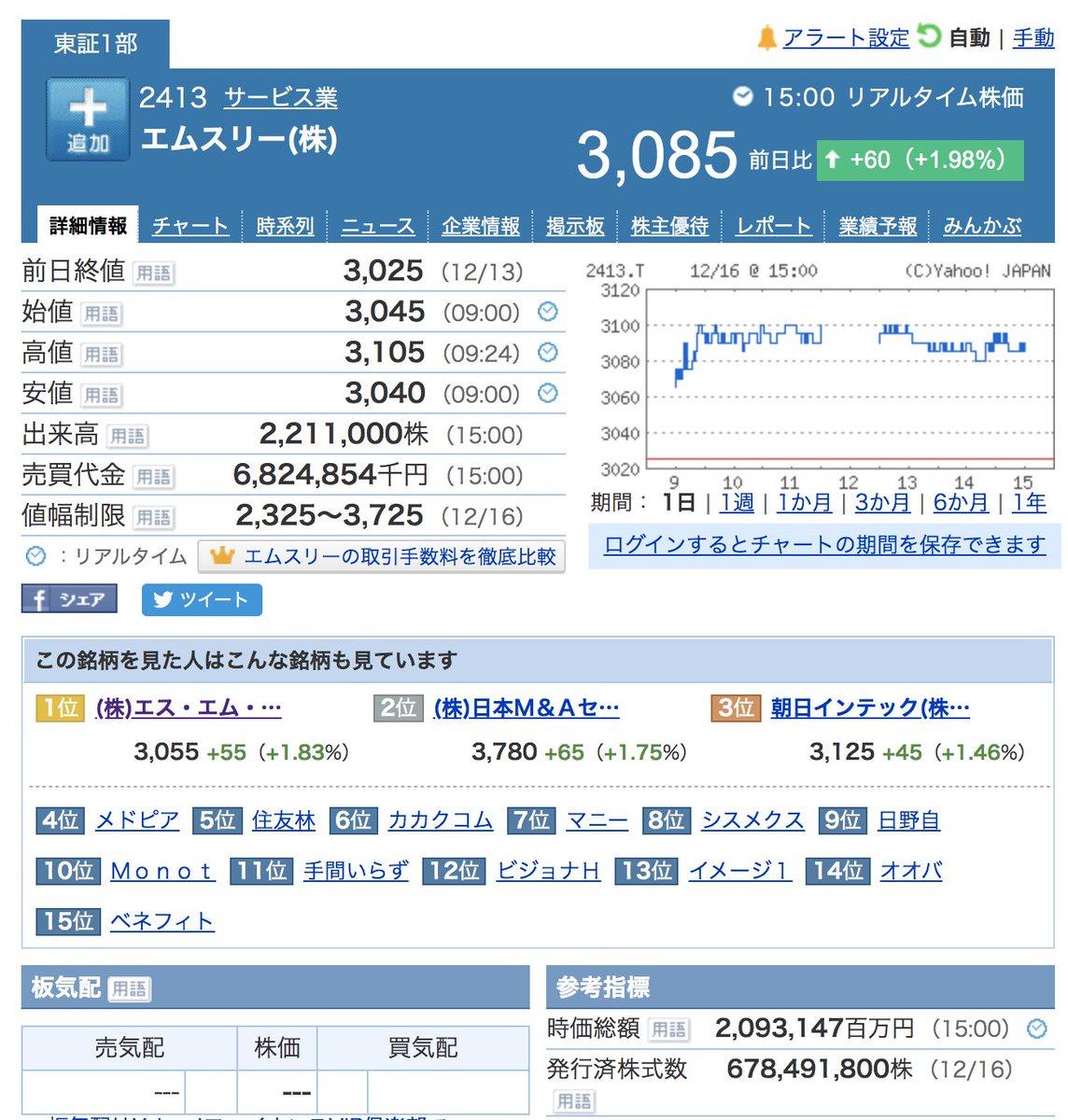 総額 富士通 時価 世界情勢で激変!「時価総額ランキング」TOP100
