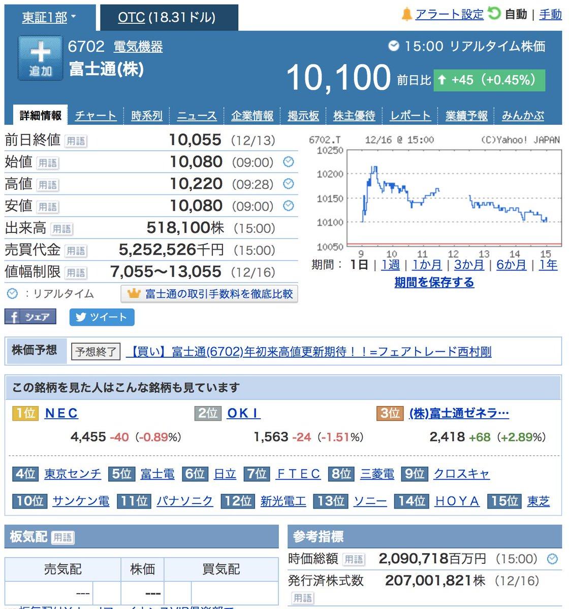 総額 富士通 時価 富士通(6702)の株価 なぜ高い?上昇理由、買い時は?