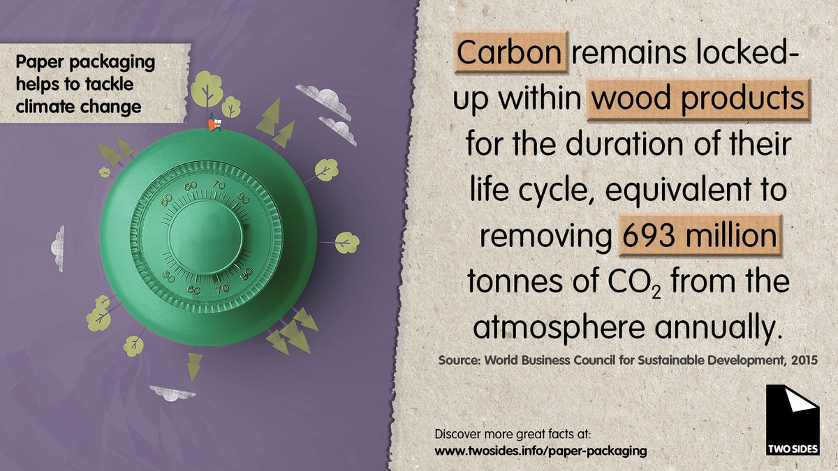 Choosing paper and paper packaging  products can help tackle cliamate change.   Read more at:  https://www.twosides.info/sustainable-products/…  #Paper #PaperPackaging #LovePaper #ClimateChange #Sustainability #Renewable #SustainablePackaging pic.twitter.com/WBJCxqgheg