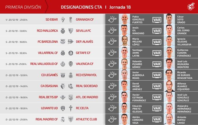 Designación arbitral para la jornada 18 en LaLiga Santander.