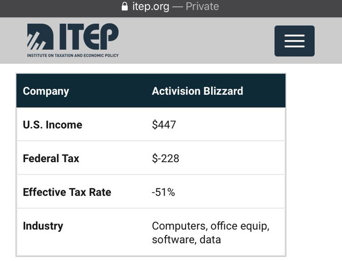 ITEP Blizzard Activision impuestos