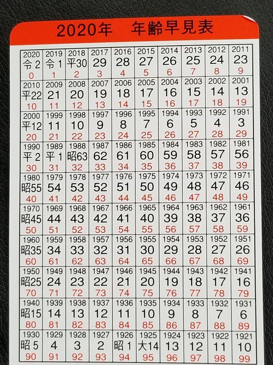 表 暦 一覧 西暦 和
