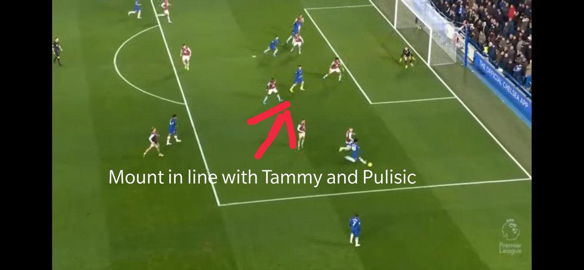 Just an observation that I have been observing in some games.   Scenario 1: Same line Generally while crossing the ball in, Pulisic, Tammy and Mount are the 3 players attacking the box. In many situations, all 3 are in same line. This leaves less room for scoring goals. #CHEAVL