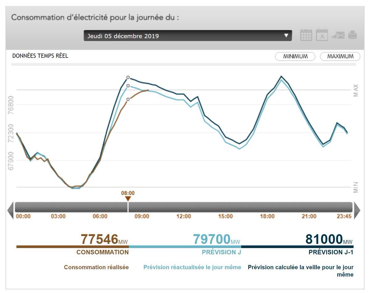 Eco Co2 At Ecoco2 تويتر