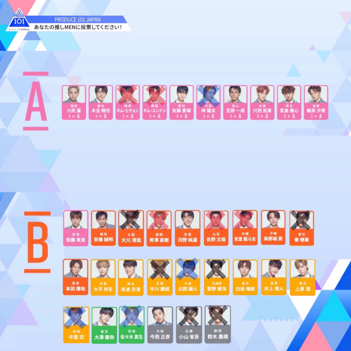 第3回 順位発表式A  7人B 12人C  0人D  0人F  1人(辞退復活込み)#PRODUCE101JAPAN #日プ