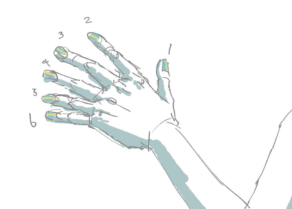 眠くて、指の数が狙った本数にならなかったんだけど、6本指も良いな。