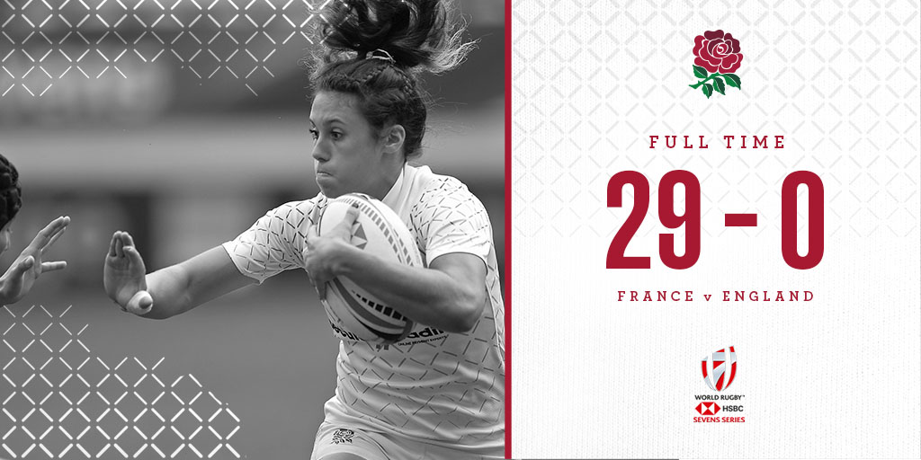test Twitter Media - Final score | A disappointing start for England Women who lose their opening match of the #Dubai7s https://t.co/nkhDU1Abfm