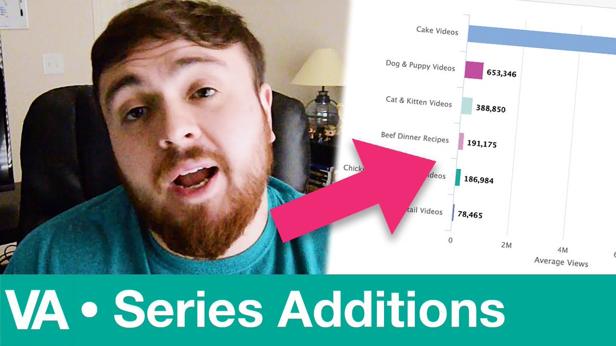 """Check out the latest """"tool-torial"""" from our YouTube Analytics platform @video_amigo 👇"""
