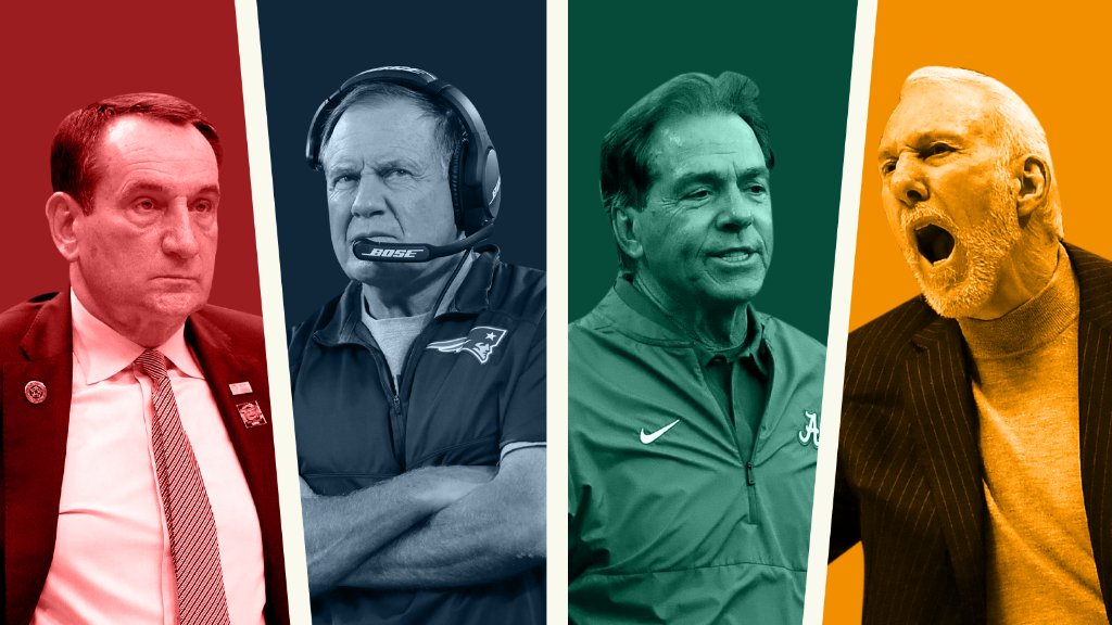 Announcing the 20 highest-paid coaches in American sports: http://on.forbes.com/60171r5O5
