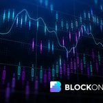 Image for the Tweet beginning: Day Trading Cryptocurrency: Ultimate Guide