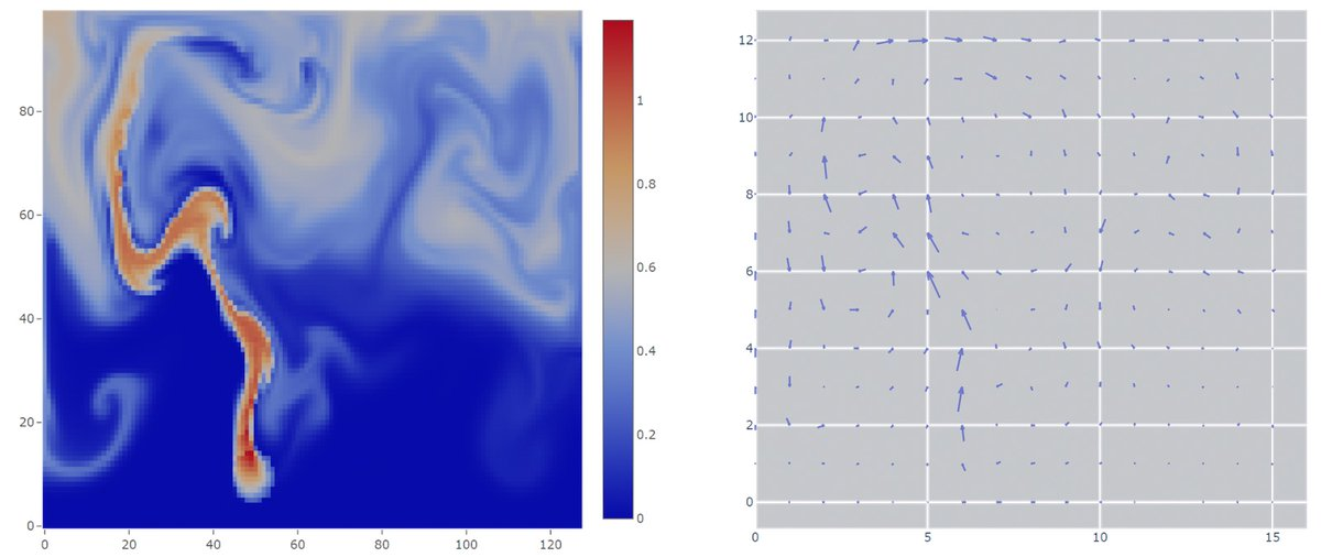 GitHub - tum-pbs/PhiFlow: Research-oriented differentiable fluid simulation framework