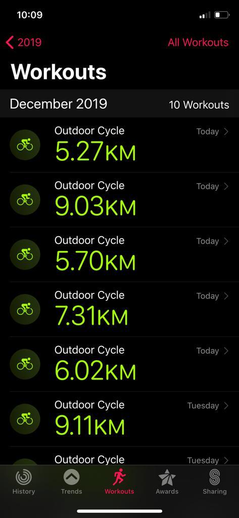Was feeling feverish and cold. Thought of taking rest. Cycled 33kms. Feeling better  #cycling #fitnessaddict <br>http://pic.twitter.com/JPSrCTlkPR
