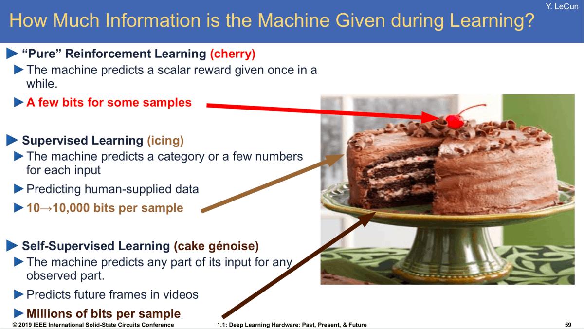 Yann LeCun Cake Analogy 2.0 - SyncedReview - Medium