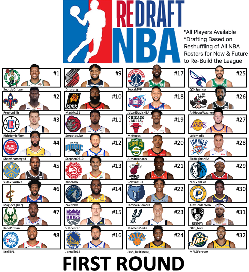 The #ReDraftNBA Second Round is Complete! #NBATwitter has been all over these picks - for better or worse - now that we've got some frontcourts, backcourts and/or foundational pieces in place lets have some fun and break down the Draft Steals and Draft Busts.Have at it!