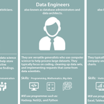 Image for the Tweet beginning: Learn #DataScience from Experts –