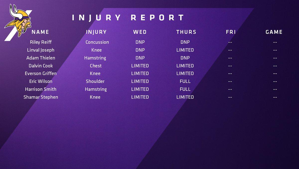 Thursday's #Vikings injury report