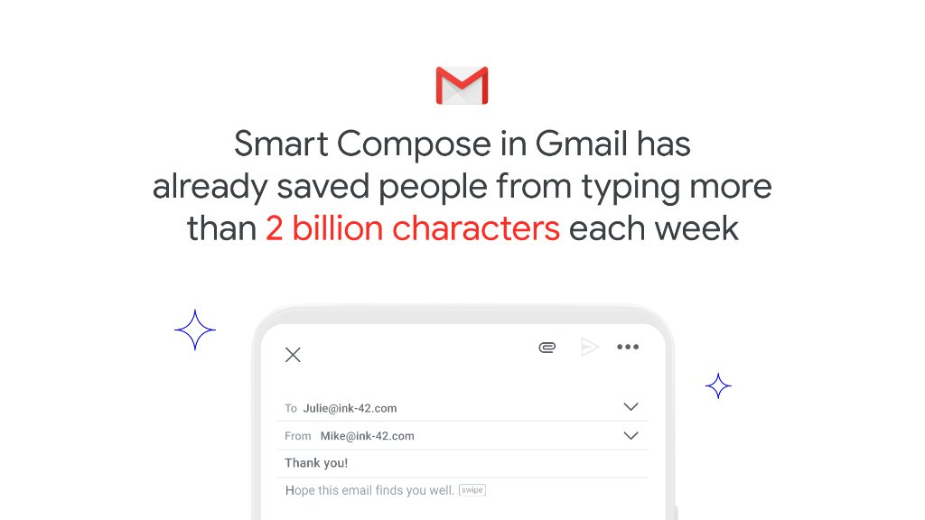 Two billion? That's a lot less characters to type 😌. Save time and write faster using Smart Compose in #gmail → https://goo.gle/2LemwTr