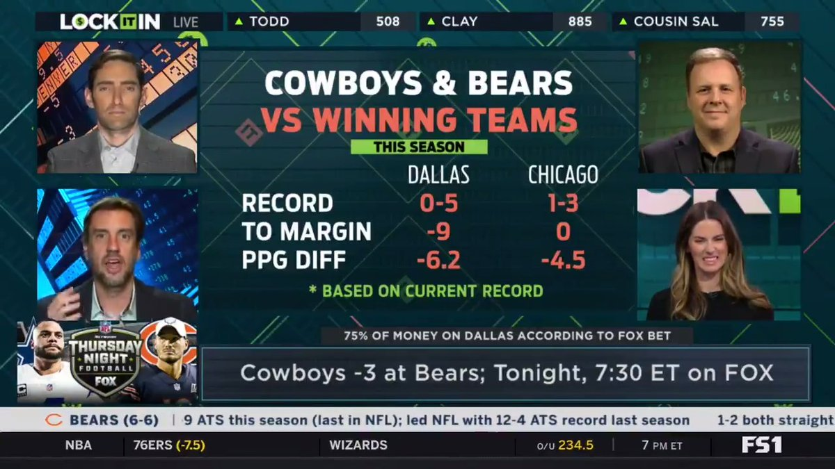 Cowboys -3 at Bears (75% of money on DAL)… Who ya got?@ToddFuhrman: Cowboys@ClayTravis: Bears@TheCousinSal: Tune in to @NFLonFOX tonight!