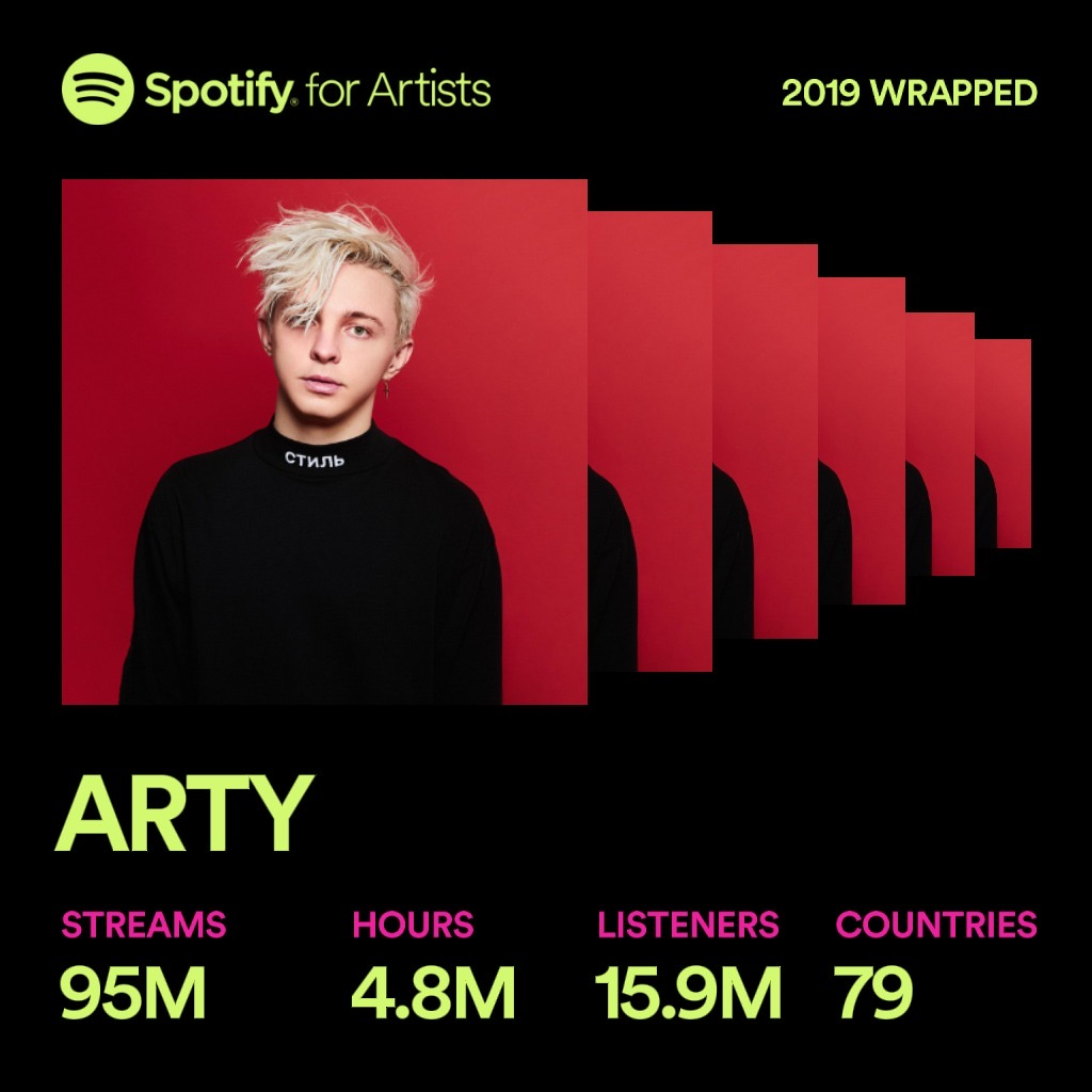 Wrapping up 2019, I couldn't be more thankful for such incredible fans and supporters.  All of the music I've made spending endless hours in the studio is for you and only because of you.  You are my biggest inspiration. Arty Family is getting stronger than ever ❤️❤️