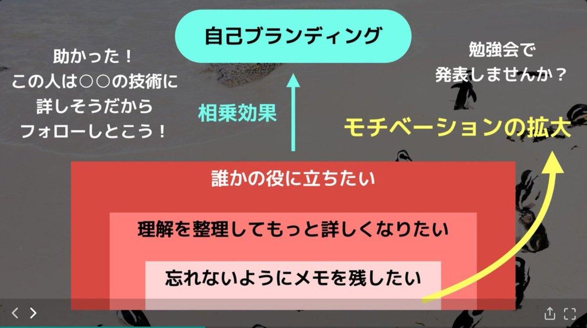 社内でブログの書き方の勉強会をやるので、kakakakakku さんのこのスライドを途中で引用させていただきます!自分用からはじめるのでいいんですよ、と。