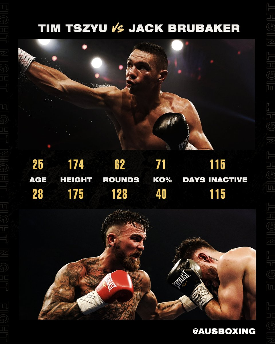 The numbers that matter for @Tim_Tszyu and Jack Brubaker.Final predictions? Order 👉http://bit.ly/TszyuBrubakerPPV … | #ozboxing #boxing | @NoLimit_Boxing