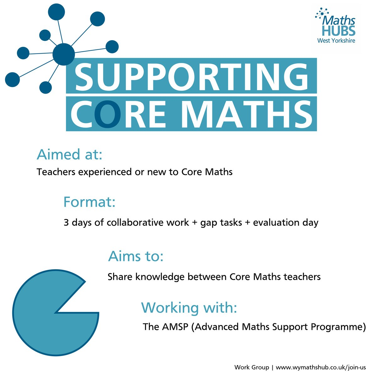 🔹The success of Core Maths relies on the pool of enthusiastic teachers that provide students with the necessary expertise and experience.  🔹Join this FREE Work Group that will explore the philosophy of Core Maths: https://t.co/X7paNkvqPL   #WestYorkshire #MathsHub #WorkGroup
