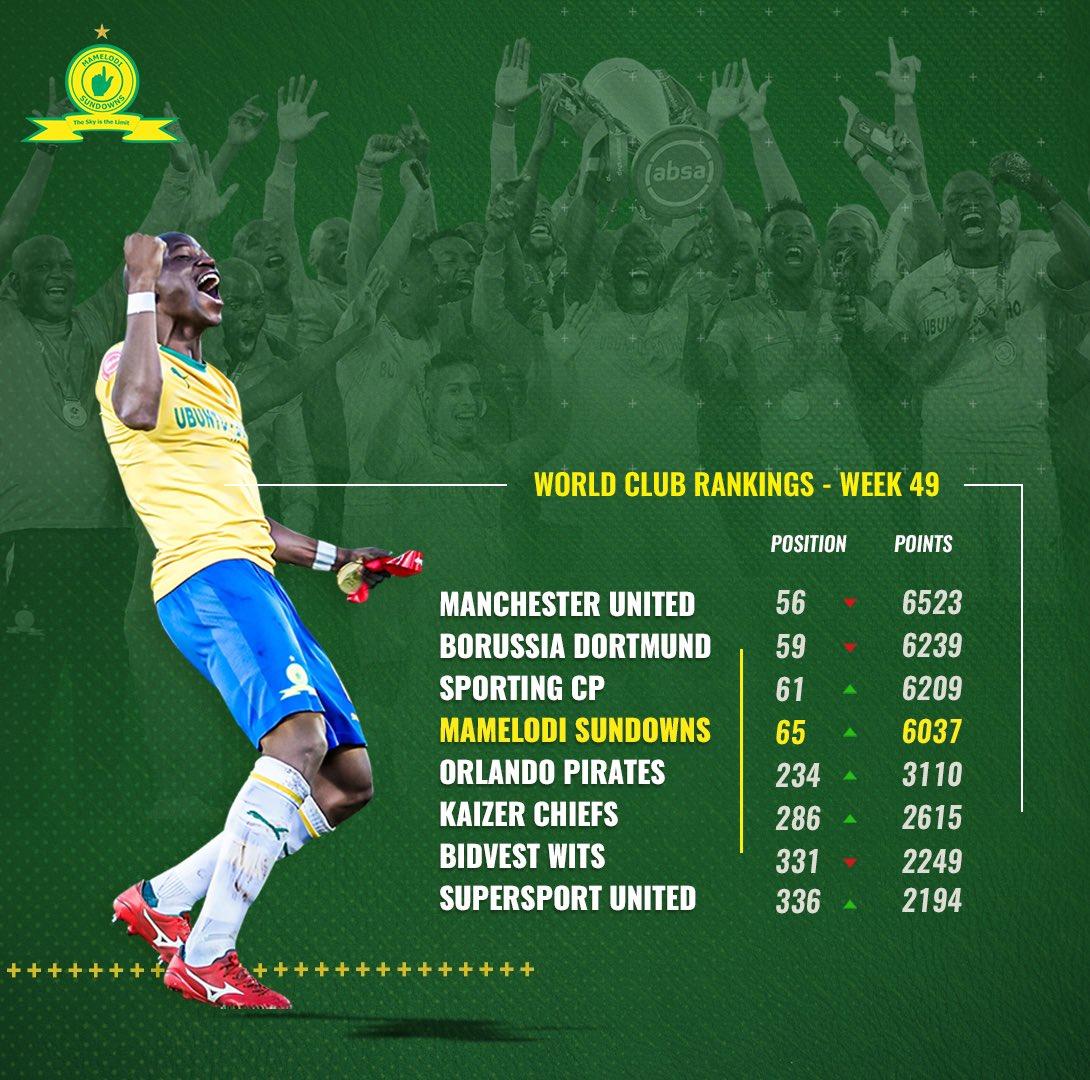 The Brazilians leading the way! 👆🇿🇦#Sundowns