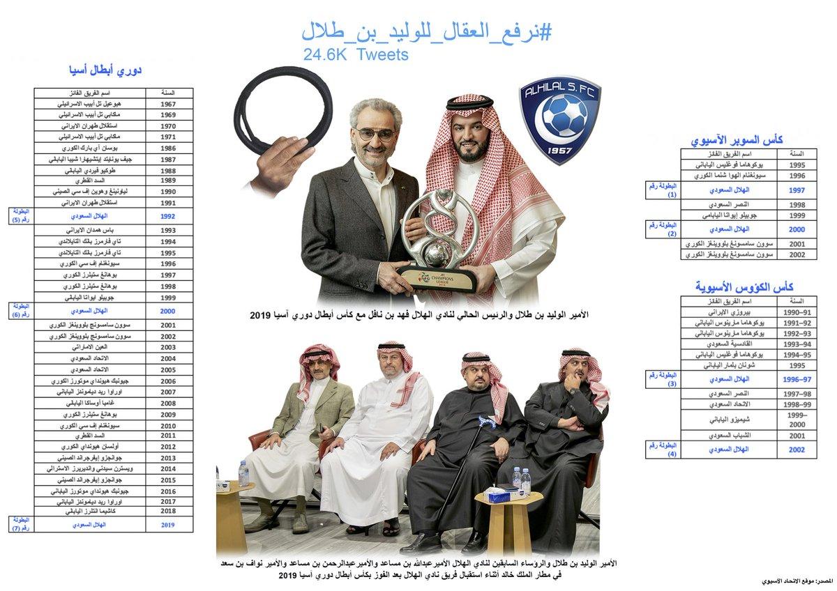 نادي #الهلال هو الوحيد في آسيا الذي حقق جميع بطولات القارة بكافة مسمياتها:  بطولة #كأس_الـكـؤوس_الآسيويـة x ٢ بطولة #كأس_السوبر_الآسيوي x ٢ بطولة #دوري_ابطال_آسيا x ٣