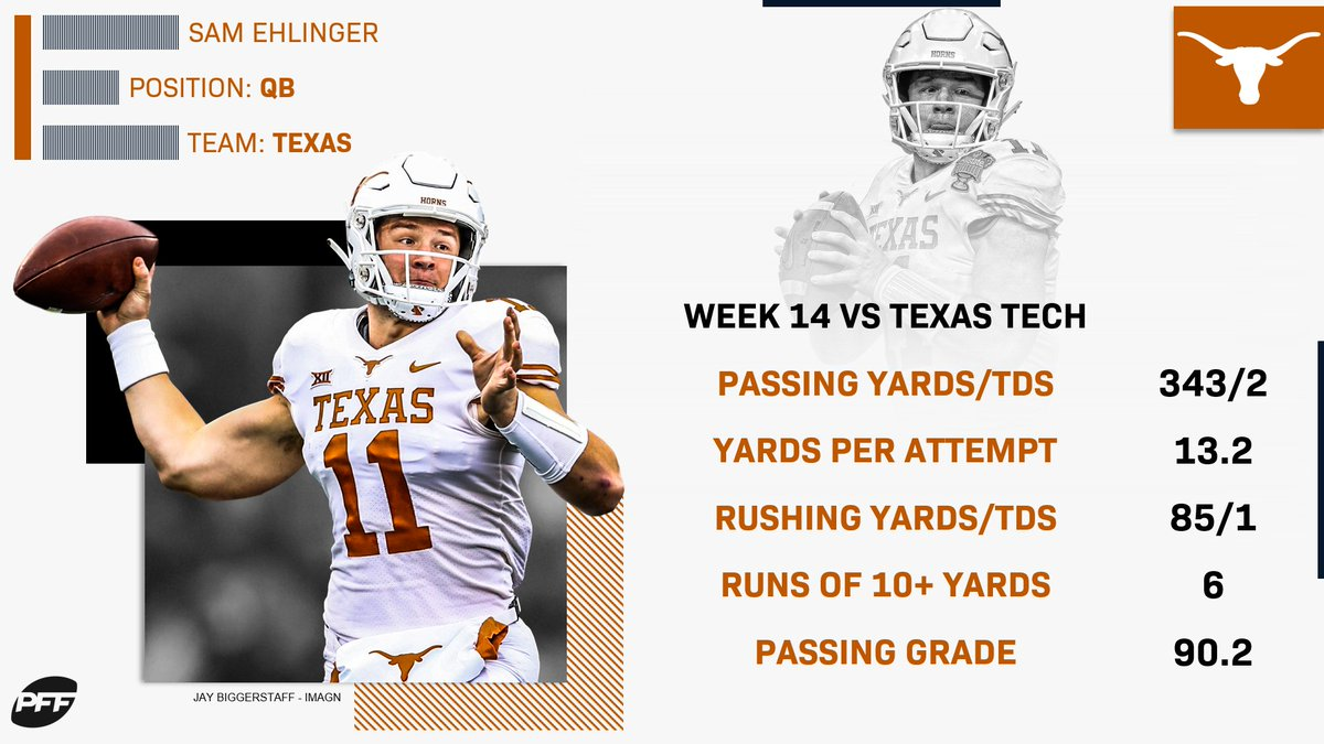 Sam Ehlinger and the Texas offense ended the regular season on a high note!