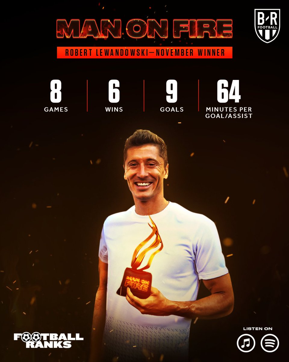 With 9 goals in 8 games, @lewy_official is Novembers Man on Fire 🔥