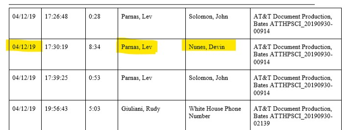 "@Acyn NUNES:  Well, I don't even know because I never met Parnas...  ""Q.  So you never had any phone conversation with him.  ""NUNES:  We have not been able to confirm that yet  ""Q.  You don't think you would remember?""  Um, does this jog your memory?"